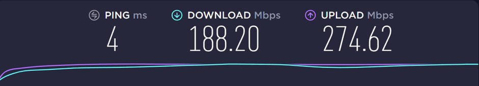 Speed test performed before connecting to OVPN.