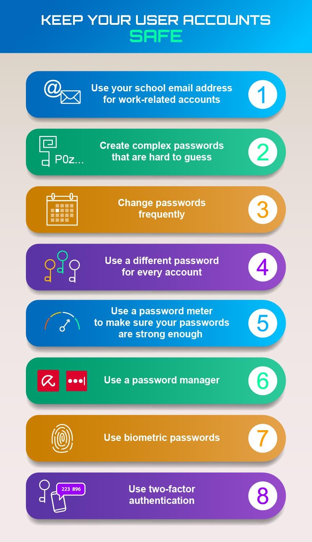 Keep user accounts safe