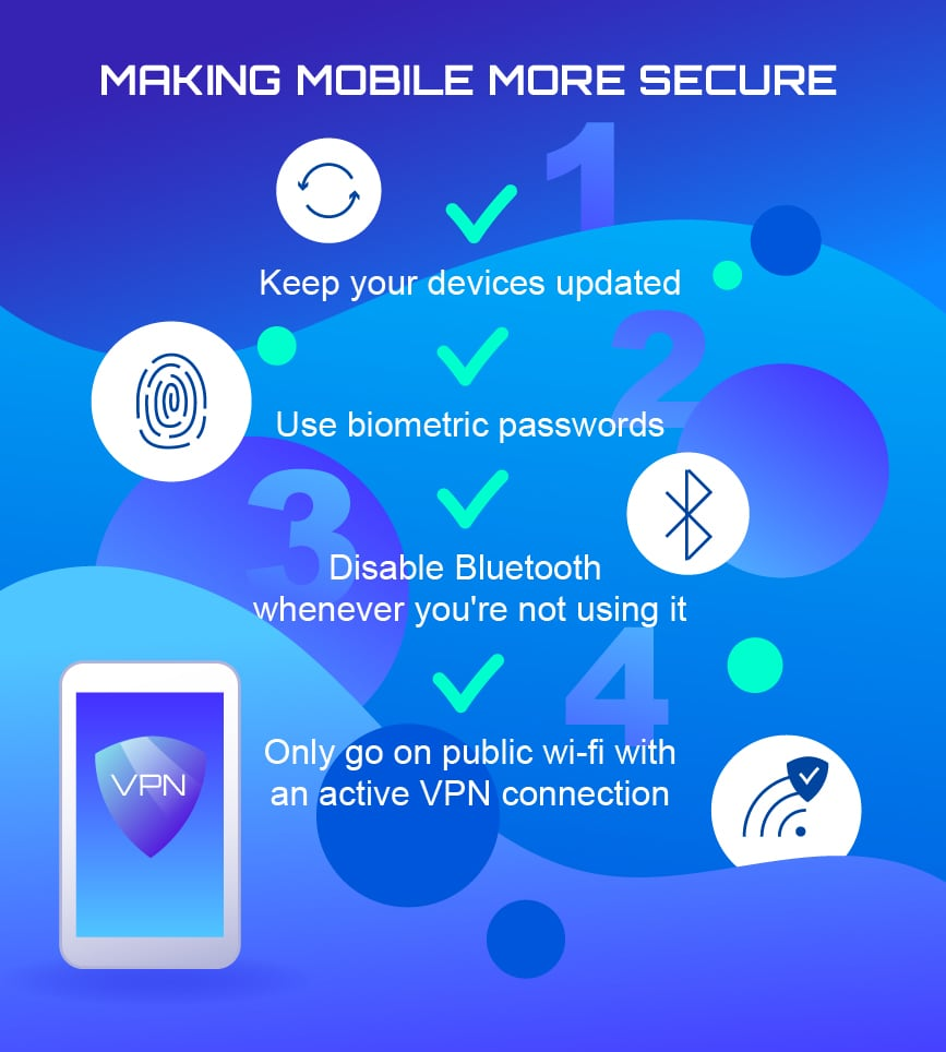 Making mobile secure