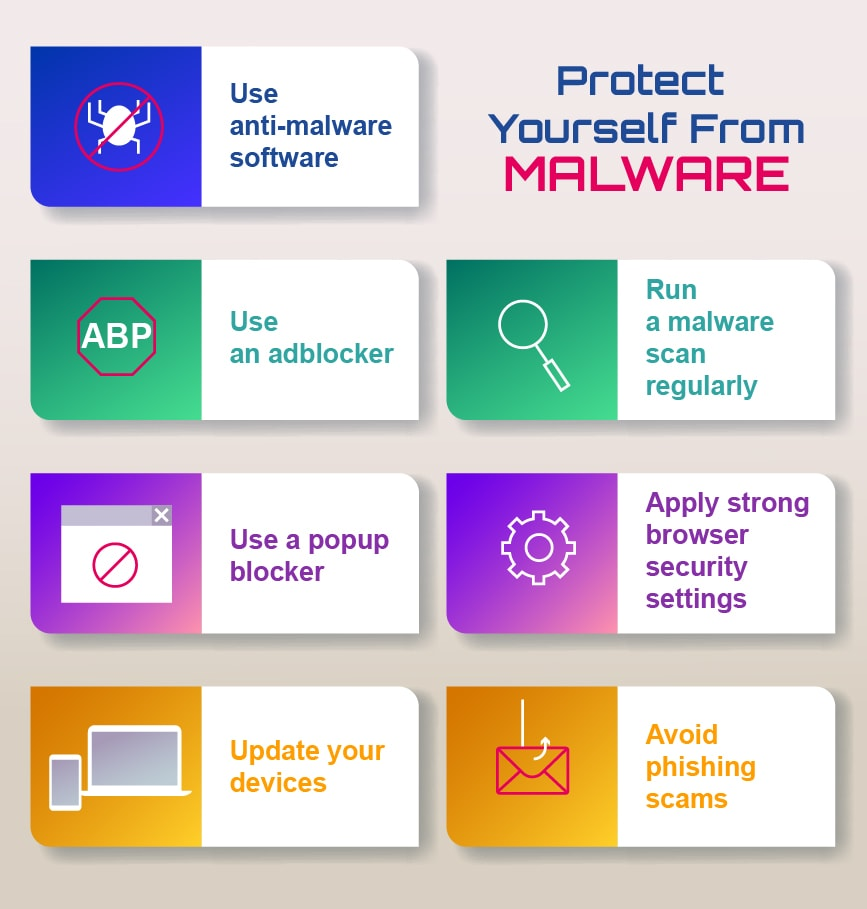malware infographic