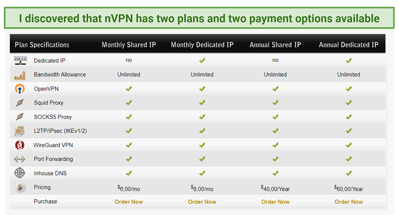 Graphic showing pricing plans of nVPN