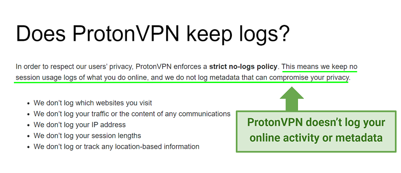 A screenshot of ProtonVPN's no-logs policy stating they record no session usage logs or metadata