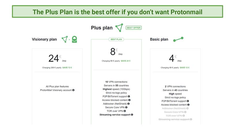 Screenshot of ProtonVPN's plans on its website