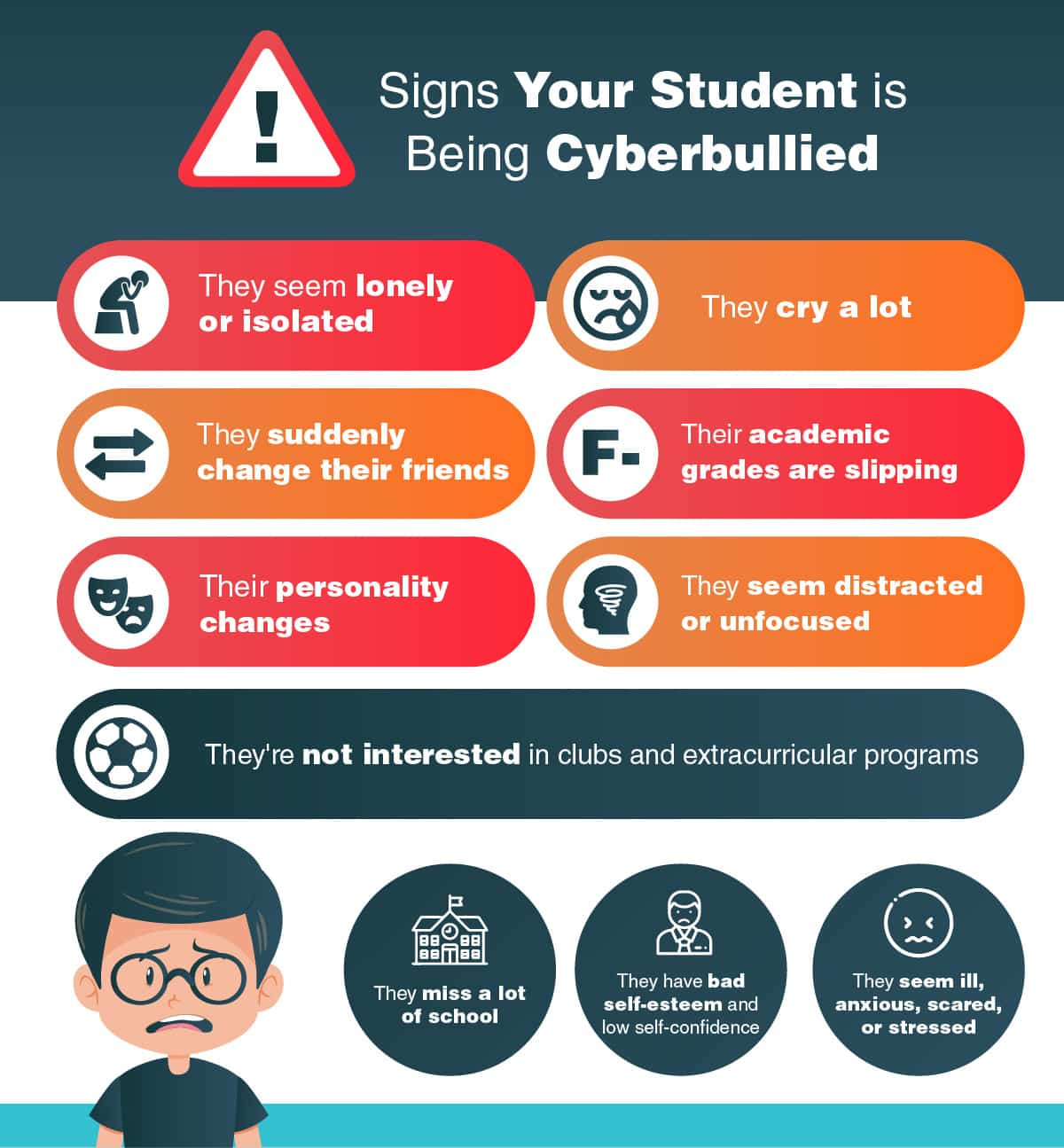 Signs your student is being bullied