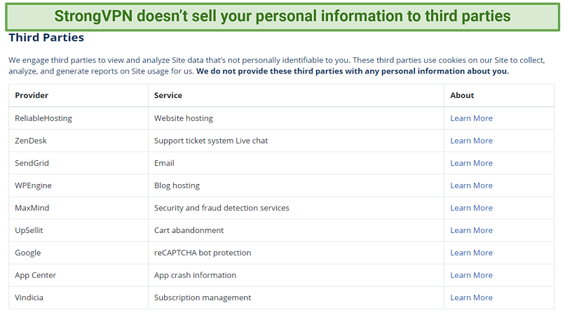 Screenshot from StrongVPN's Privacy Policy stating that they don't provide customers' personal information to third parties