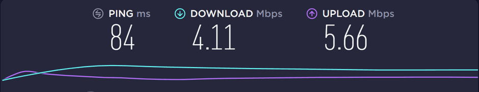 Speedtest auf einem OVPN Server in den USA.