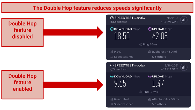 A picture showing the difference in speeds when Windscribe's Double Hop feature is enabled