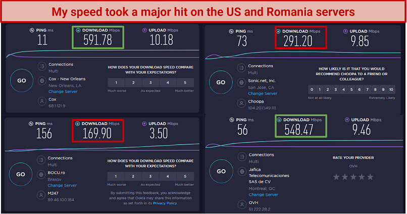 screenshot of ActiVPN speed test on US, Canada, and Romania servers