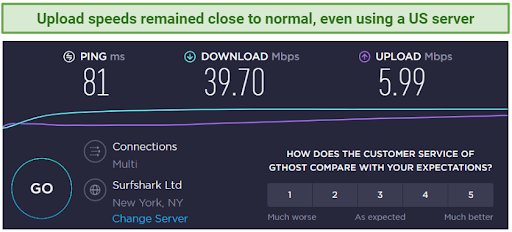 Screenshot showing speed test with high speeds when connected to an Anonine server in New York