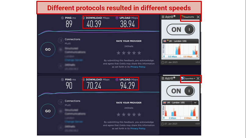 A screenshot of Astrill's speed test results for different protocols.