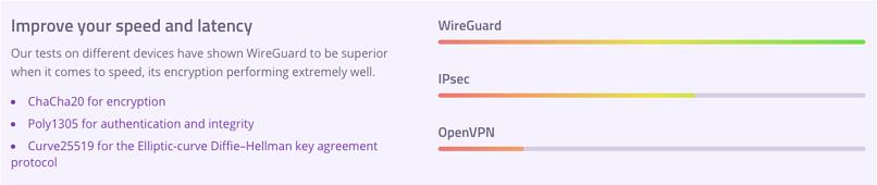 A screenshot of AzireVPN's webpage explaining its protocols
