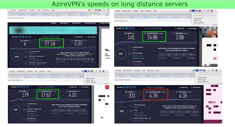 A screenshot of AzireVPN's speed test results