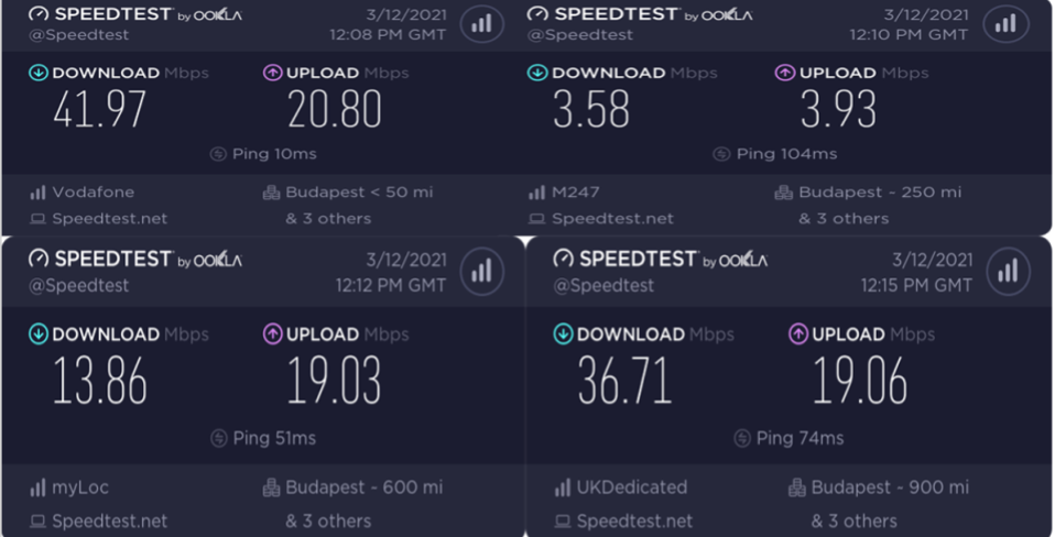A series of screenshots displaying the results of BoxPN speed tests.