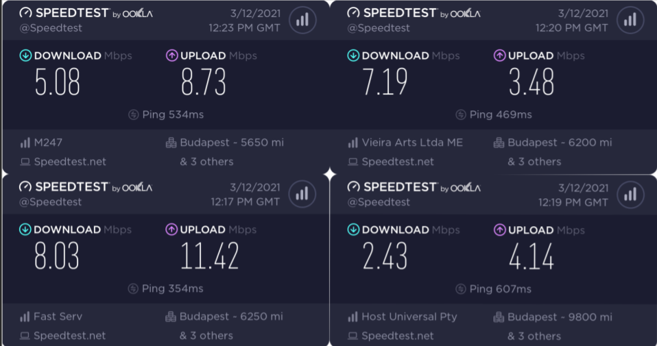 A series of screenshots showing speed test results for BoxPN's long-distance servers.