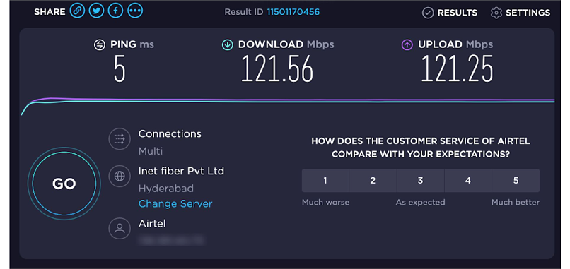 Screenshot of my speed without Disconnect VPN connected.