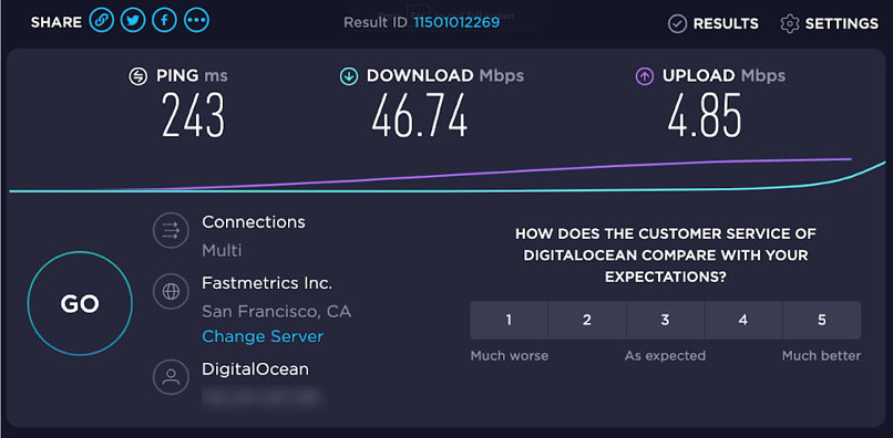 A screenshot of Disconnect VPN's speed test results