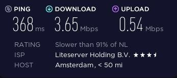 Speed test performed on a Generous VPN server in Amsterdam.
