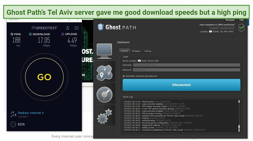 A screenshot of the speed test results for Ghost Path's server in Tel Aviv