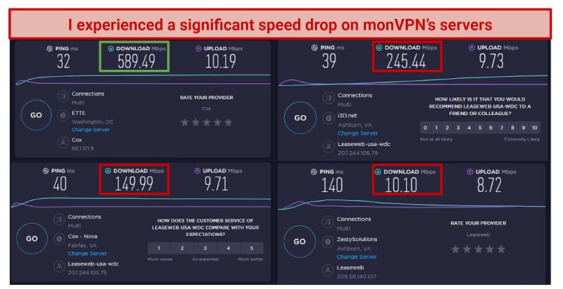 screenshot of monVPN speed test results