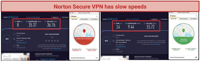 screenshot of norton secure vpn's local speed tests