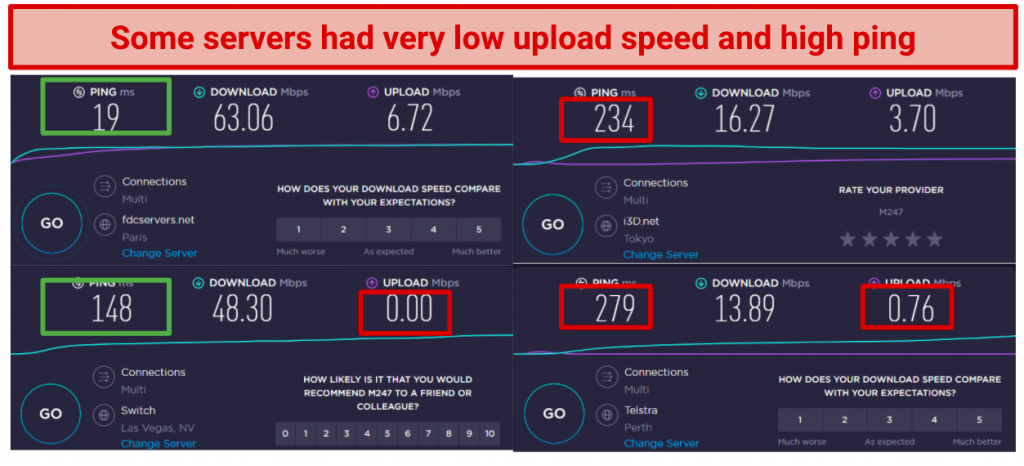 Image showing speed comparison between France, the US, Japan, and Australia Hide.me servers