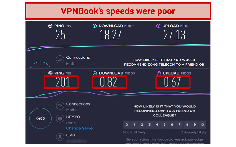 Image showing base speed vs speed when connected to VPNBook, with poor results