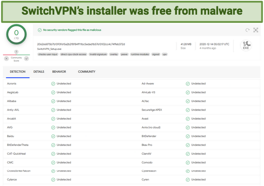 A screenshot of a virus test on SwitchVPN's installation files, showing the VPN is free from malware.
