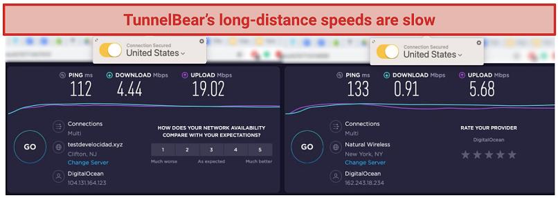 Screenshot of TunnelBear's international speed tests