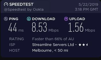 Speed test on an UltraVPN server in Australia