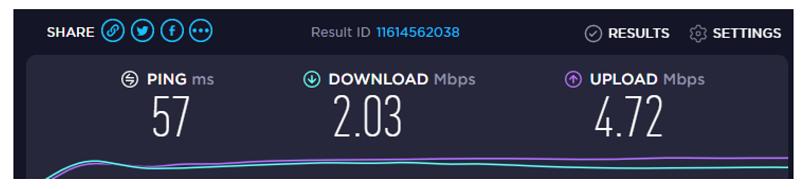 A screenshot of VPN Area's speed in Mombasa