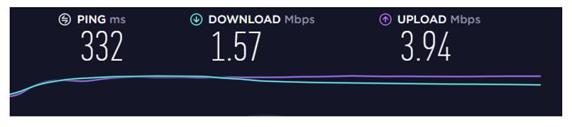 A screenshot of VPN Area's speed in Texas