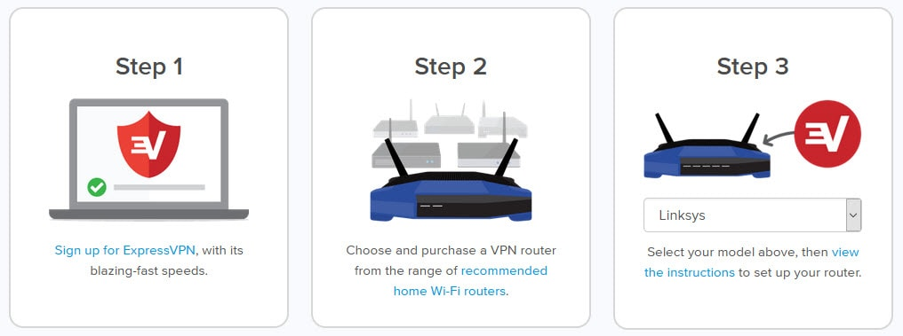 Setting up ExpressVPN on a router
