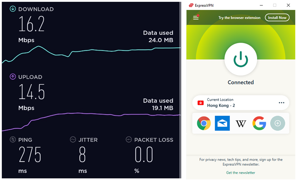 Screenshot of ExpressVPN's speed test in China