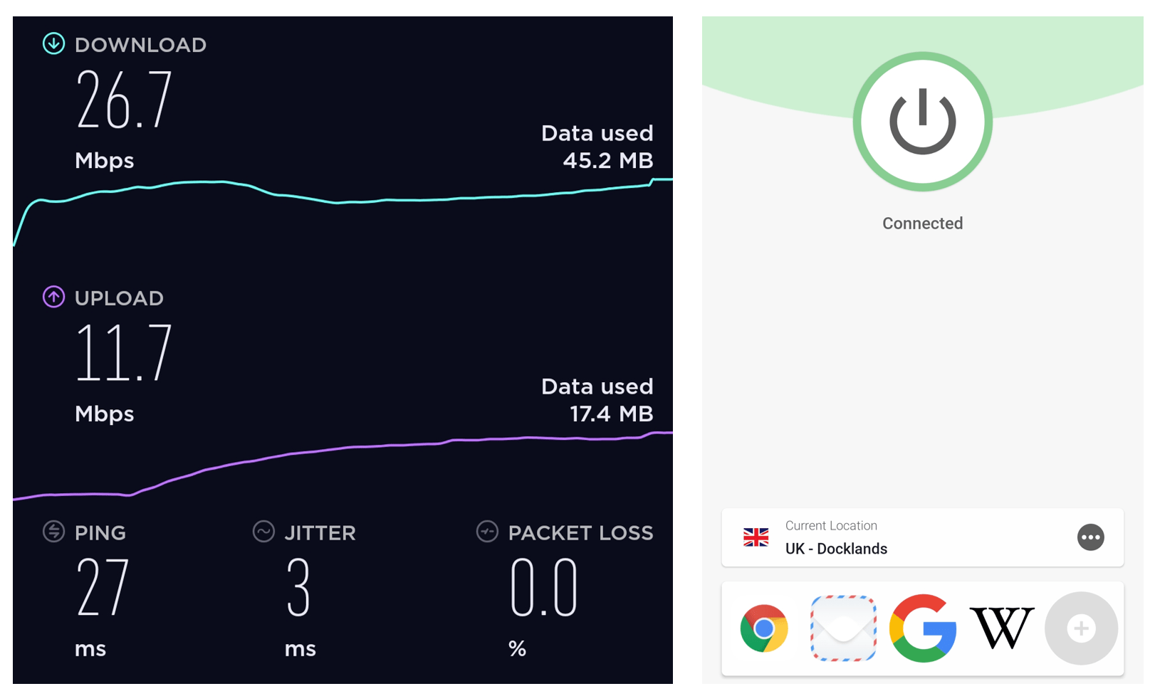 Speed test UK