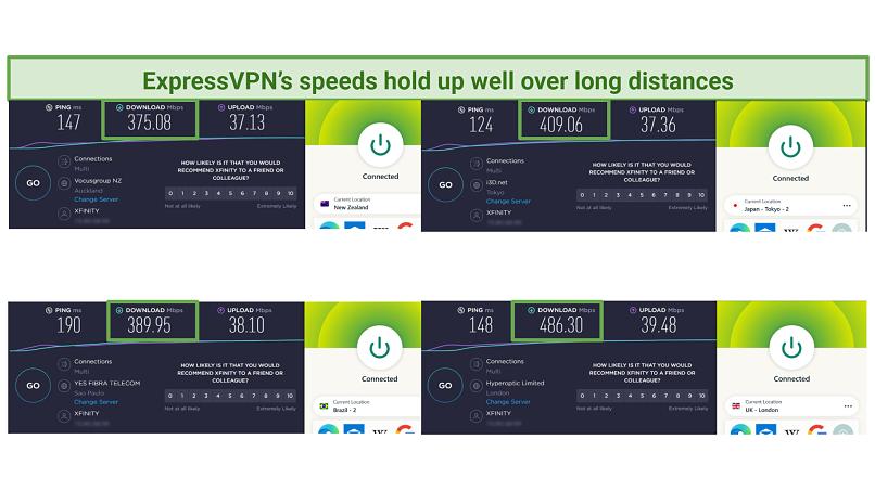 Screenshot of ExpressVPN's long-distance Ookla speed test results
