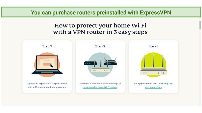 Screenshot of router set-up steps on ExpressVPN's website