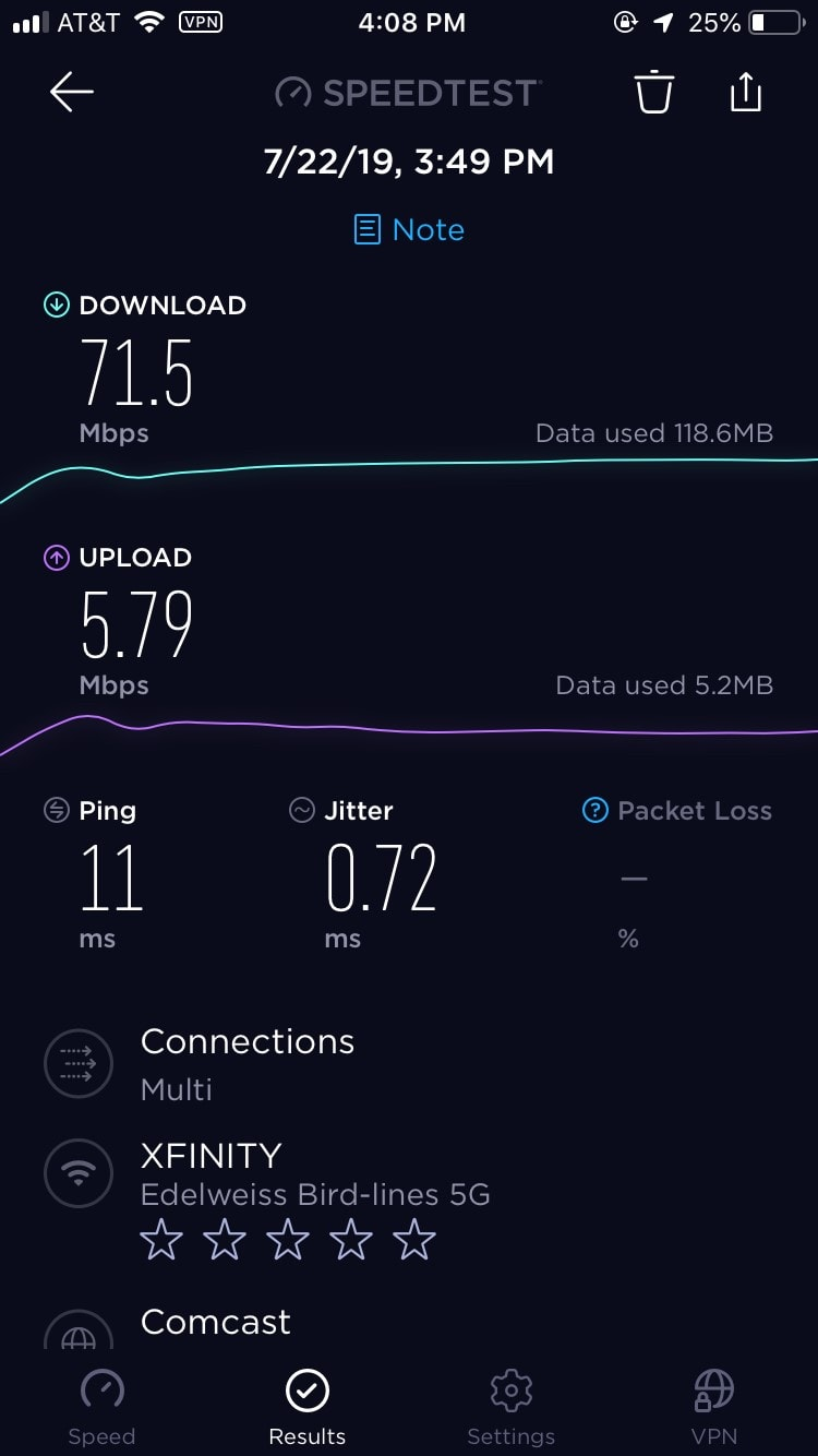 Speed test while connected to My Secure VPN.
