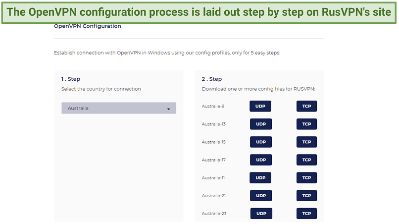 RusVPN's OpenVPN configuration steps from the RusVPN site