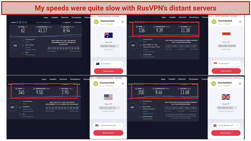 RusVPN speed test results showing significant speed drops with distant servers