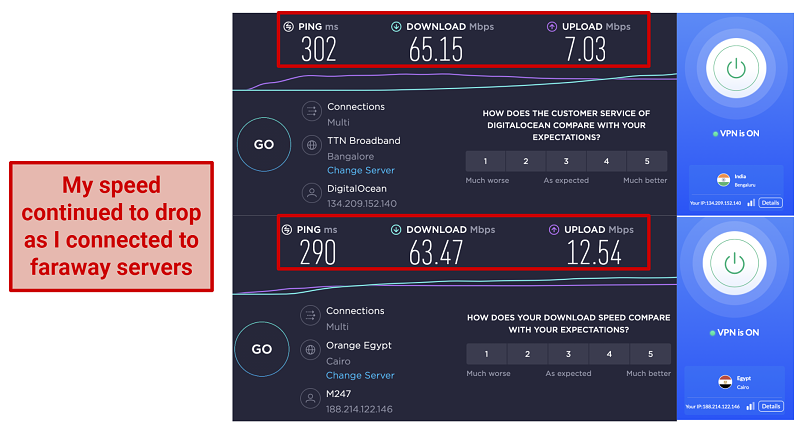 screenshot of speed test results on VeePN's Bangalore and Cairo servers