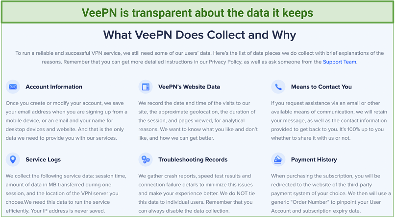 screenshot of VeePN's privacy policy