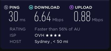 Speed test on a VPNCity server in Australia.