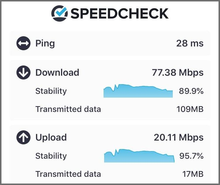 Speed test before connecting to WARP VPN.