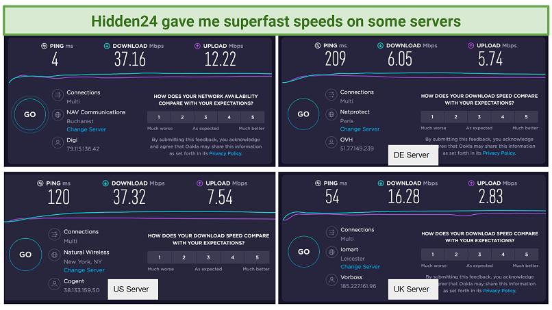 screenshot of Hidden24's speed test results