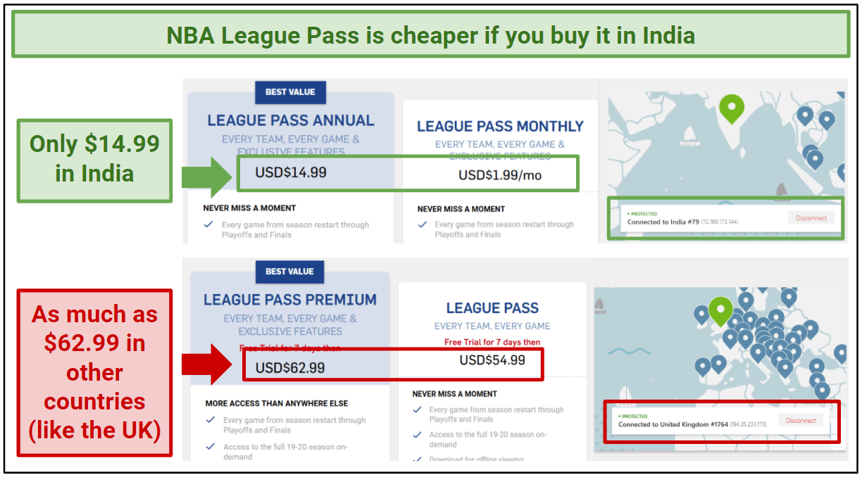 Graphic comparing the price of League Pass in the UK and India