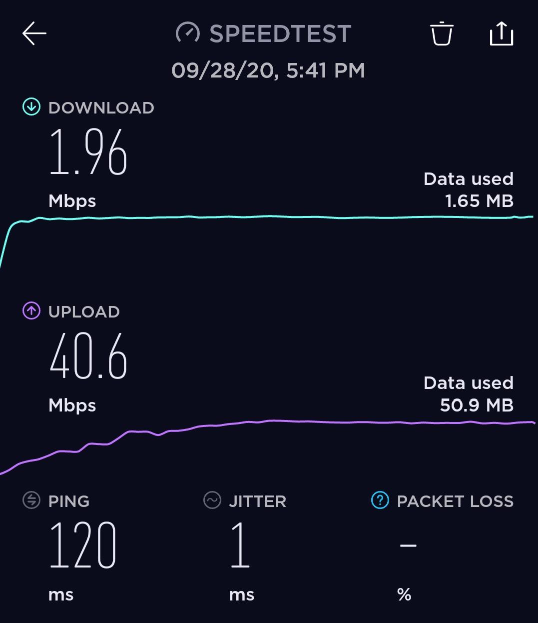 Speed test performed on a Thunder VPN German Server