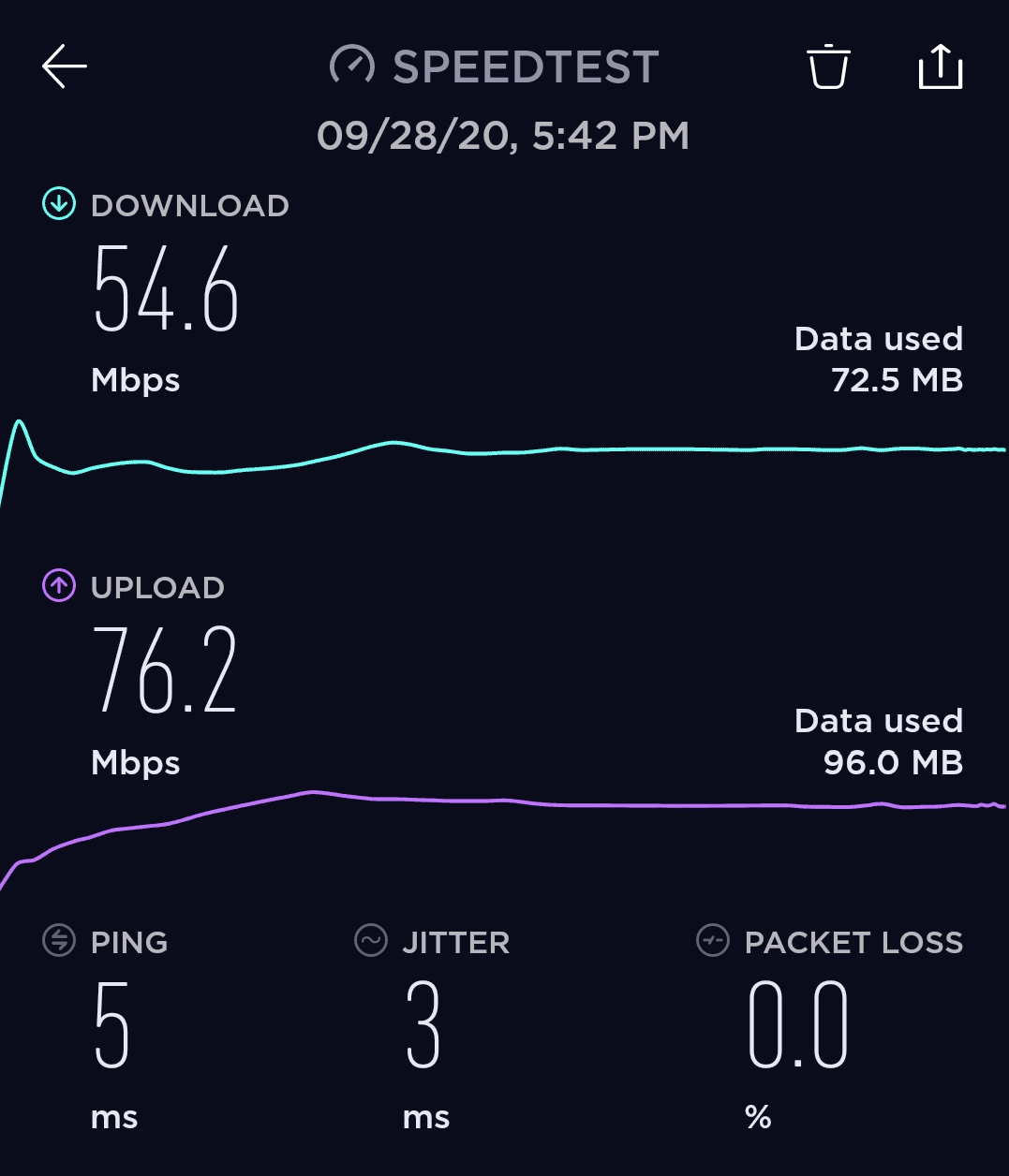 Speeds before connecting to Thunder VPN