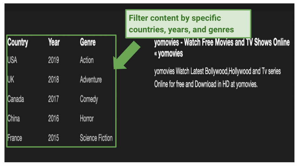 Filter content by country, year, and genre