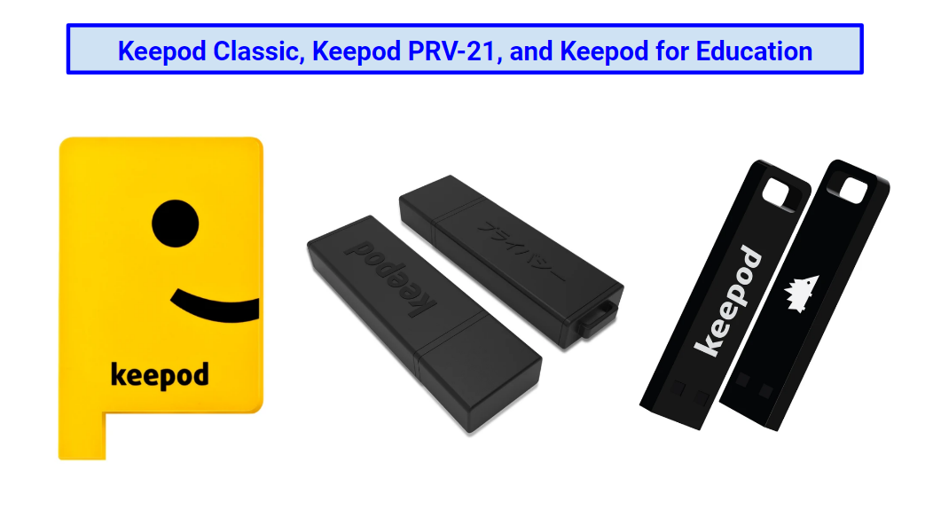 Screenshots of the Keepod line of portable operating systems.