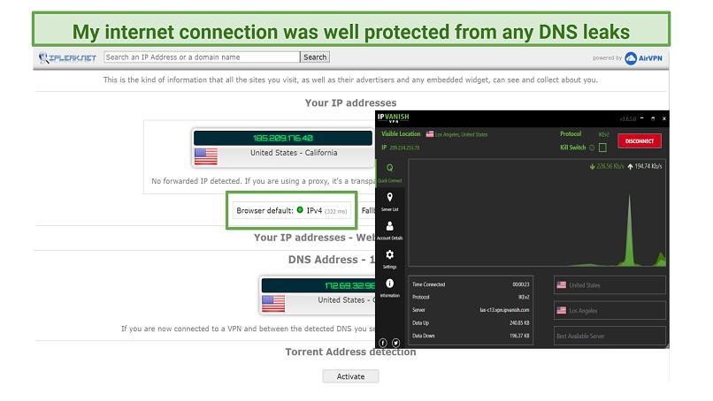 Graphic Showing IP Leaks test on IP Vanish